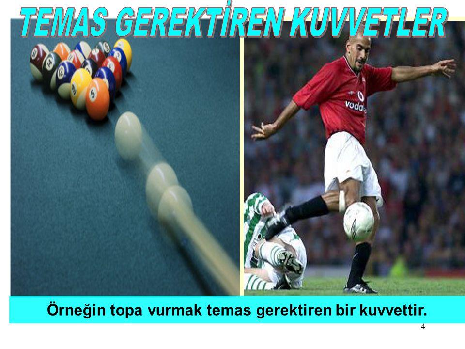 4 Örneğin topa vurmak temas gerektiren bir kuvvettir.