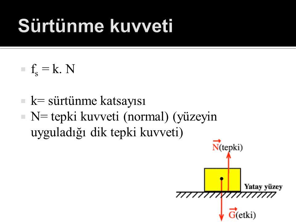  f s = k. N  k= sürtünme katsayısı  N= tepki kuvveti (normal) (yüzeyin uyguladığı dik tepki kuvveti)