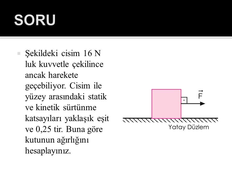  Şekildeki cisim 16 N luk kuvvetle çekilince ancak harekete geçebiliyor. Cisim ile yüzey arasındaki statik ve kinetik sürtünme katsayıları yaklaşık e