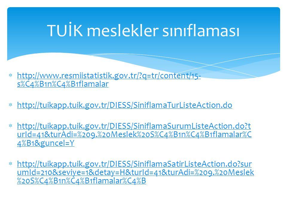  http://www.resmiistatistik.gov.tr/?q=tr/content/15- s%C4%B1n%C4%B1flamalar http://www.resmiistatistik.gov.tr/?q=tr/content/15- s%C4%B1n%C4%B1flamala