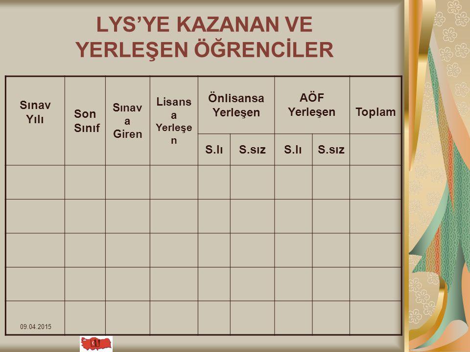 09.04.2015 GEZİLER 2011-2012 öğretim yılı Abant gezisi