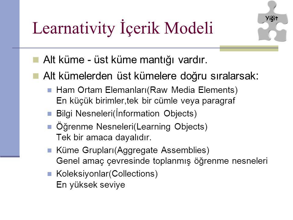 Learnativity İçerik Modeli Alt küme - üst küme mantığı vardır. Alt kümelerden üst kümelere doğru sıralarsak : Ham Ortam Elemanları(Raw Media Elements)
