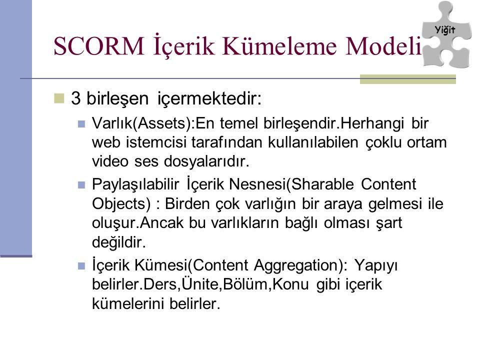 SCORM İçerik Kümeleme Modeli 3 birleşen içermektedir: Varlık(Assets):En temel birleşendir.Herhangi bir web istemcisi tarafından kullanılabilen çoklu o