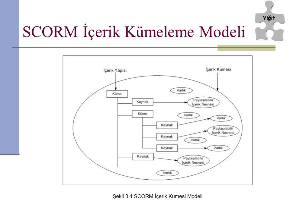 SCORM İçerik Kümeleme Modeli Yiğit