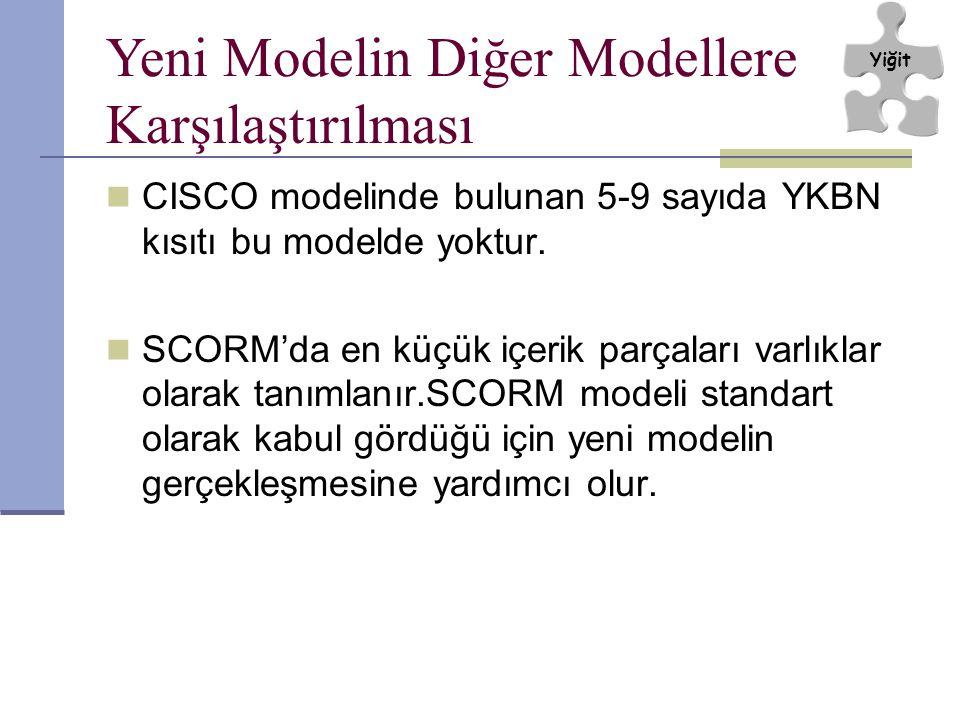 Yeni Modelin Diğer Modellere Karşılaştırılması CISCO modelinde bulunan 5-9 sayıda YKBN kısıtı bu modelde yoktur. SCORM'da en küçük içerik parçaları va