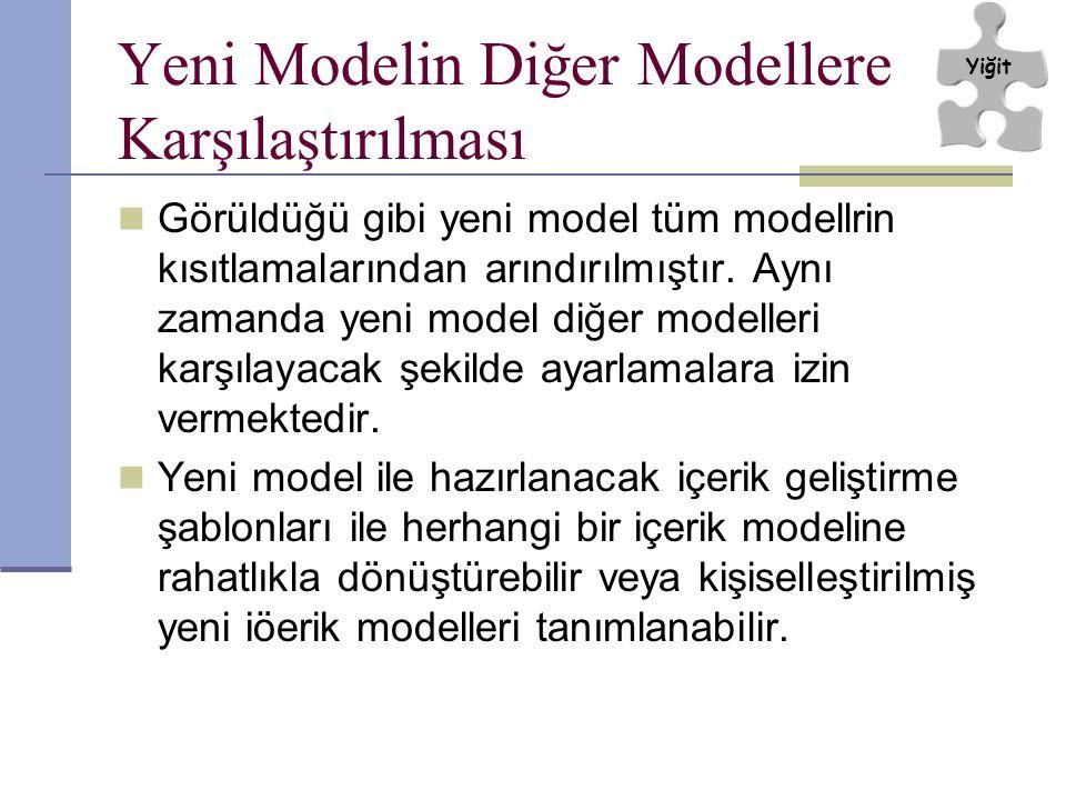 Yeni Modelin Diğer Modellere Karşılaştırılması Görüldüğü gibi yeni model tüm modellrin kısıtlamalarından arındırılmıştır. Aynı zamanda yeni model diğe