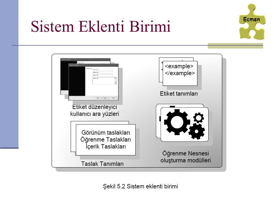 Sistem Eklenti Birimi Ecmen
