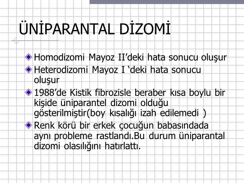 ÜNİPARANTAL DİZOMİ Homodizomi Mayoz II'deki hata sonucu oluşur Heterodizomi Mayoz I 'deki hata sonucu oluşur 1988'de Kistik fibrozisle beraber kısa bo