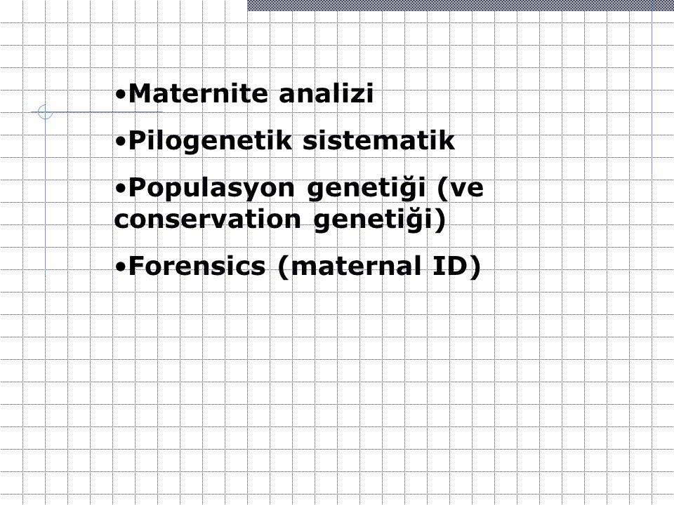 Maternite analizi Pilogenetik sistematik Populasyon genetiği (ve conservation genetiği) Forensics (maternal ID)