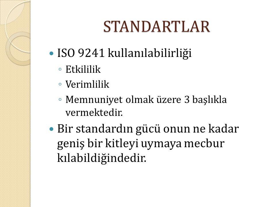 STANDARTLAR ISO 9241 kullanılabilirliği ◦ Etkililik ◦ Verimlilik ◦ Memnuniyet olmak üzere 3 başlıkla vermektedir. Bir standardın gücü onun ne kadar ge
