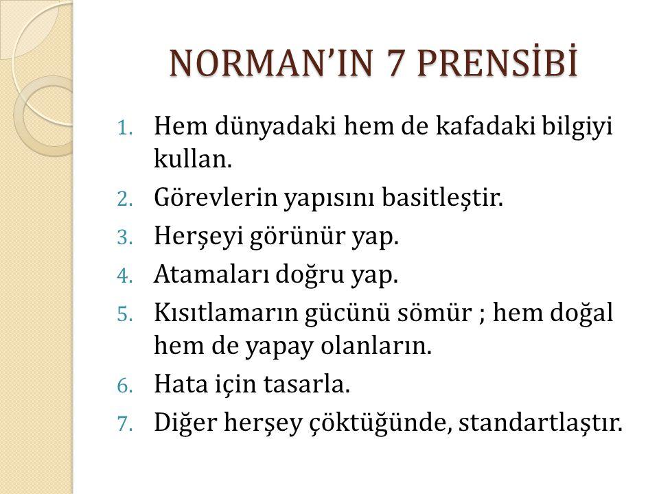 NORMAN'IN 7 PRENSİBİ 1. Hem dünyadaki hem de kafadaki bilgiyi kullan. 2. Görevlerin yapısını basitleştir. 3. Herşeyi görünür yap. 4. Atamaları doğru y