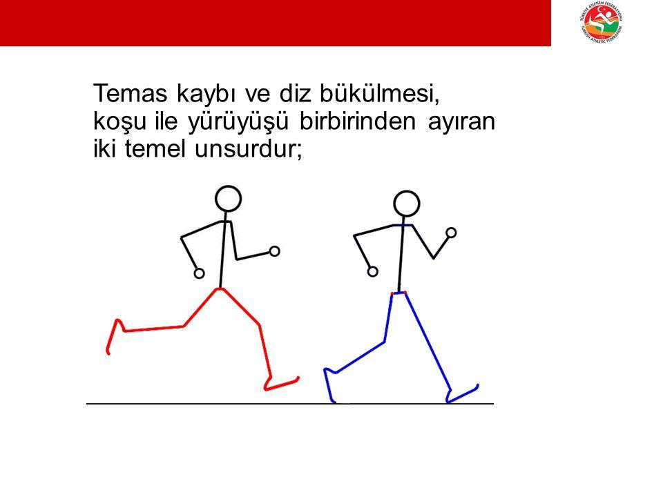 Temas kaybı ve diz bükülmesi, koşu ile yürüyüşü birbirinden ayıran iki temel unsurdur; YÜRÜYÜŞ SEMİNERİ Ayvalık, 18 Nisan 2013
