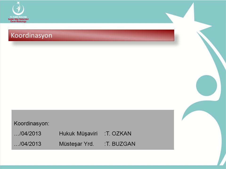 Koordinasyon Koordinasyon: …/04/2013Hukuk Müşaviri:T. OZKAN …/04/2013Müsteşar Yrd. :T. BUZGAN