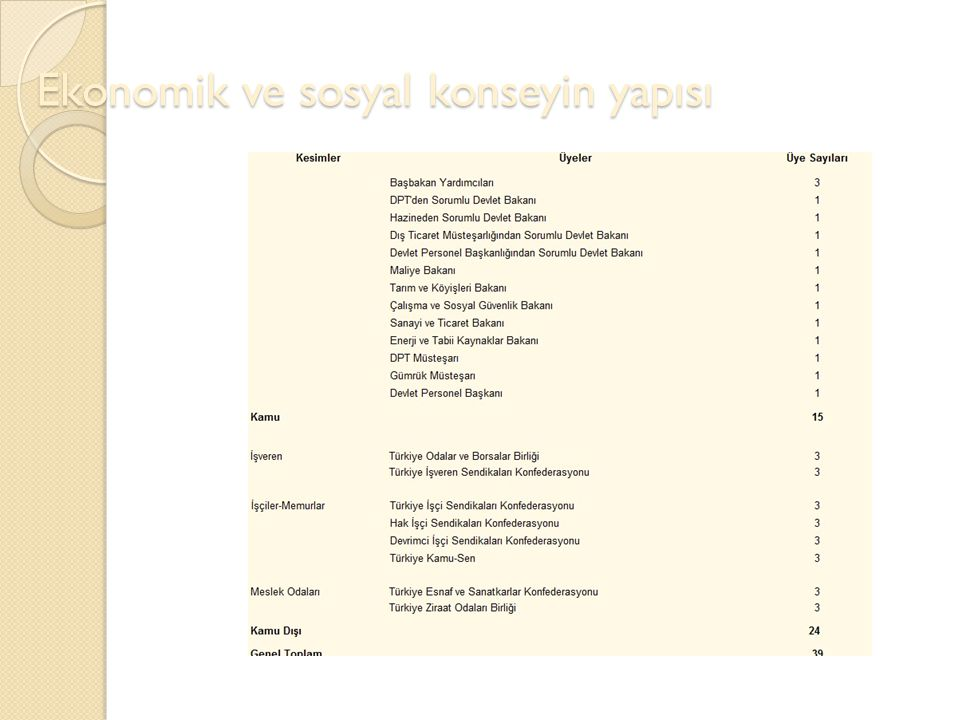 Ekonomik ve sosyal konseyin yapısı