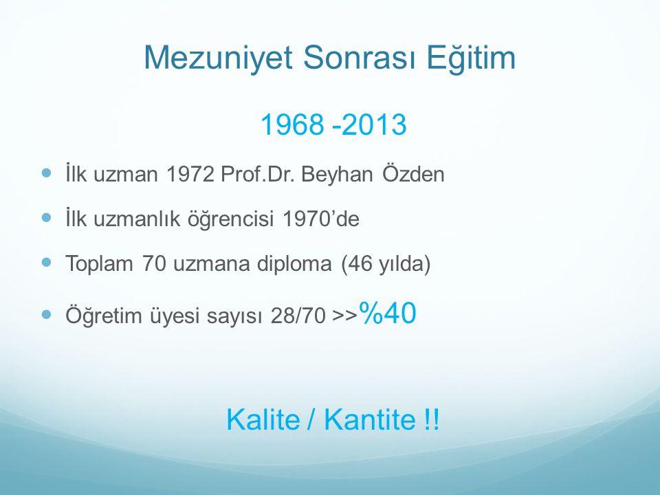 Mezuniyet Sonrası Eğitim 1968 -2013 İlk uzman 1972 Prof.Dr. Beyhan Özden İlk uzmanlık öğrencisi 1970'de Toplam 70 uzmana diploma (46 yılda) Öğretim üy
