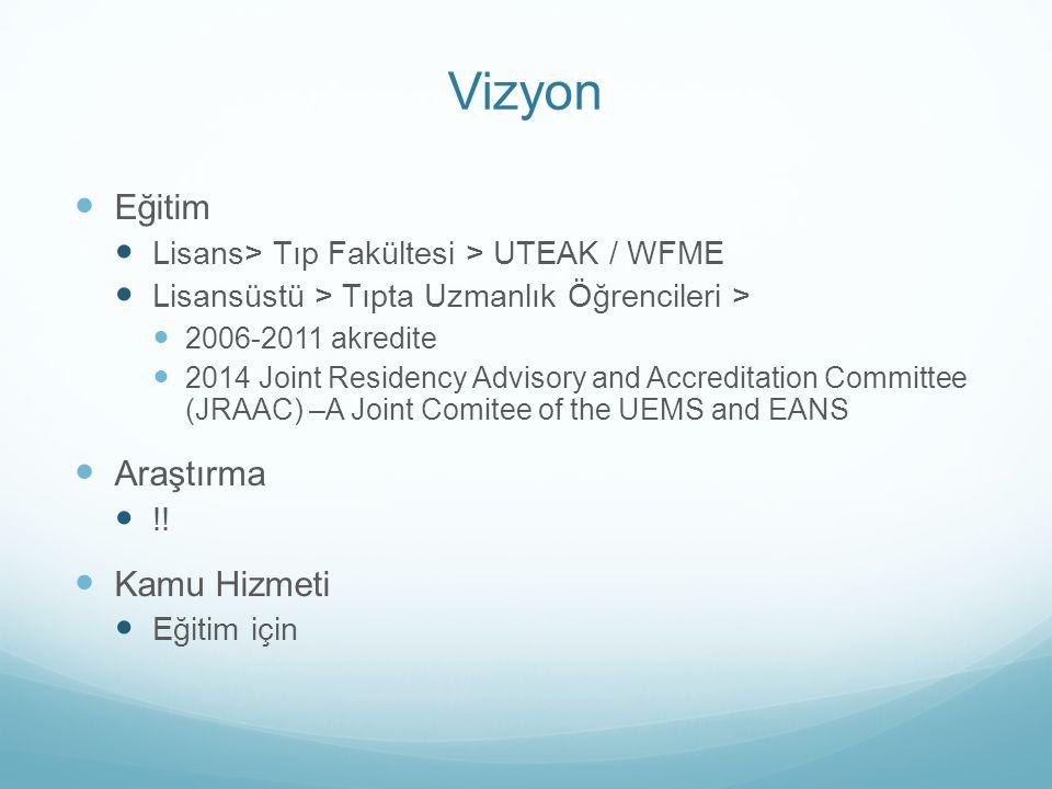Vizyon Eğitim Lisans> Tıp Fakültesi > UTEAK / WFME Lisansüstü > Tıpta Uzmanlık Öğrencileri > 2006-2011 akredite 2014 Joint Residency Advisory and Accr