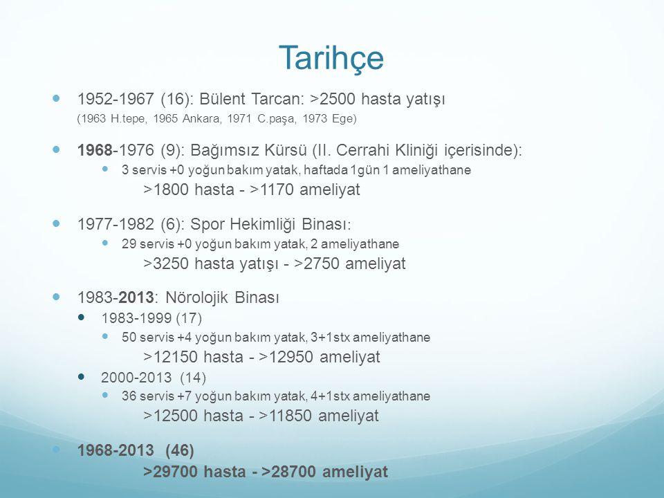 Tarihçe 1952-1967 (16): Bülent Tarcan: >2500 hasta yatışı (1963 H.tepe, 1965 Ankara, 1971 C.paşa, 1973 Ege) 1968-1976 (9): Bağımsız Kürsü (II. Cerrahi