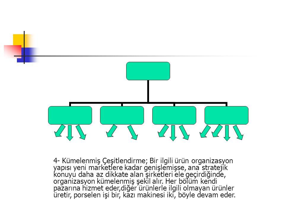 4- Kümelenmiş Çeşitlendirme; Bir ilgili ürün organizasyon yapısı yeni marketlere kadar genişlemişse, ana stratejik konuyu daha az dikkate alan şirketl