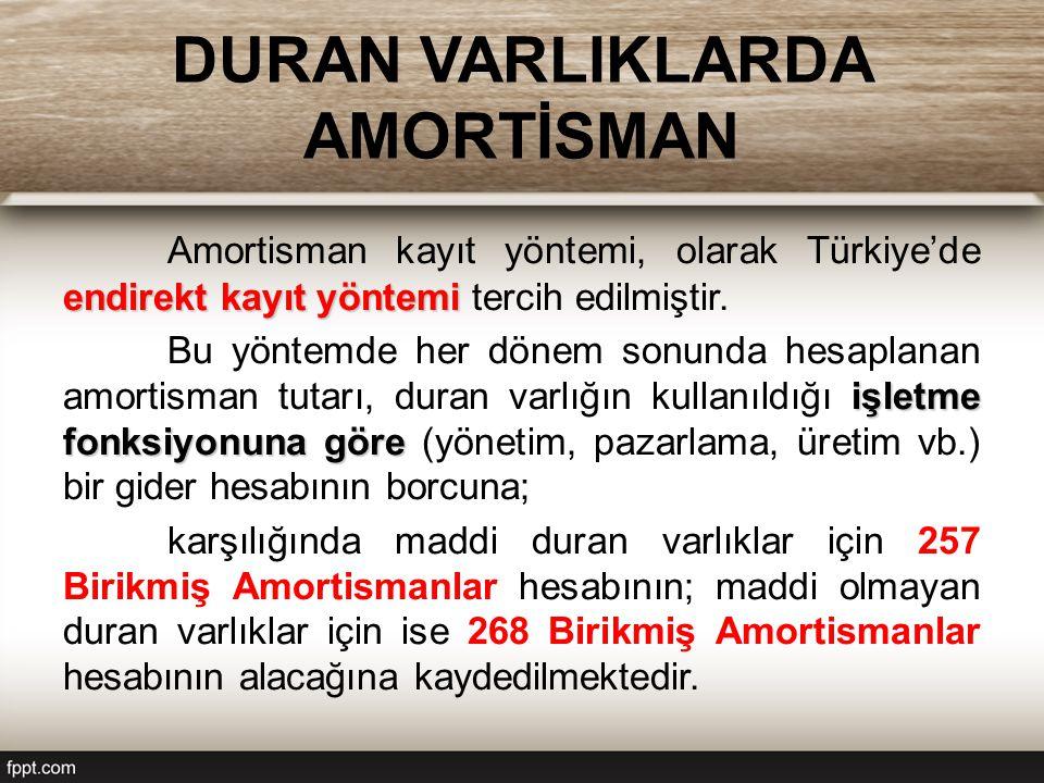 DURAN VARLIKLARDA AMORTİSMAN endirekt kayıt yöntemi Amortisman kayıt yöntemi, olarak Türkiye'de endirekt kayıt yöntemi tercih edilmiştir.