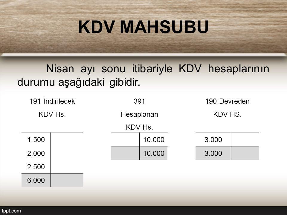 KDV MAHSUBU Nisan ayı sonu itibariyle KDV hesaplarının durumu aşağıdaki gibidir.