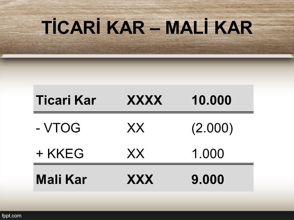 TİCARİ KAR – MALİ KAR Ticari KarXXXX10.000 - VTOGXX(2.000) + KKEGXX1.000 Mali KarXXX9.000