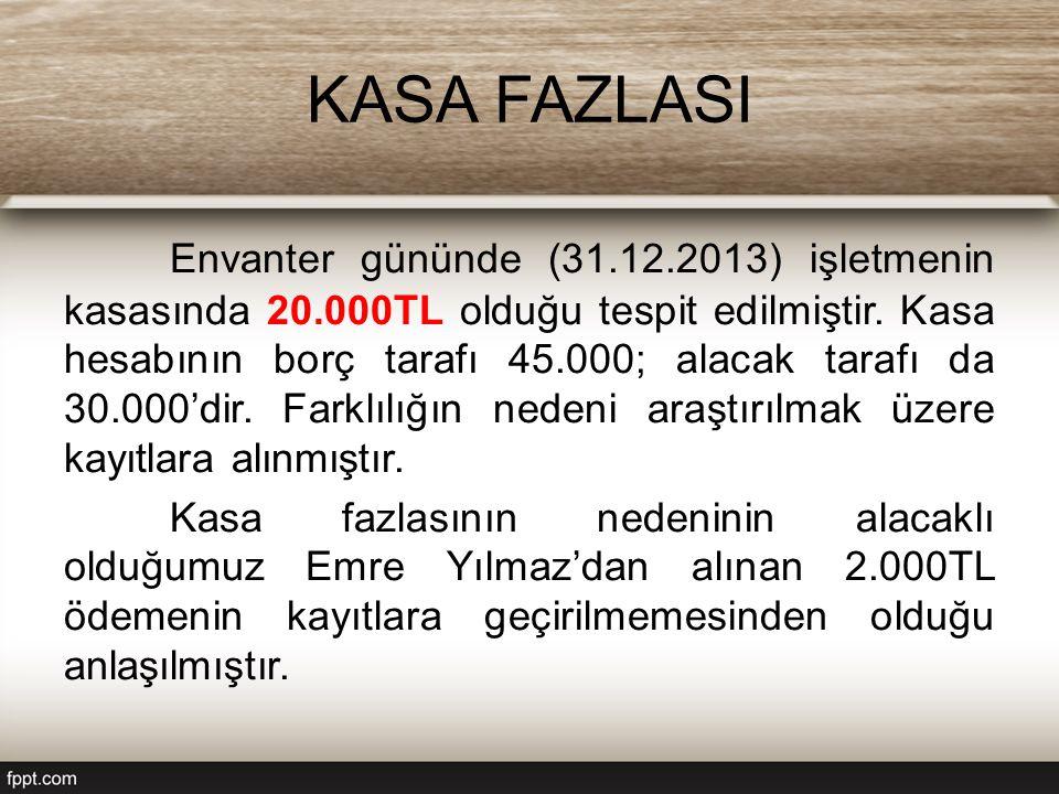 KASA FAZLASI Envanter gününde (31.12.2013) işletmenin kasasında 20.000TL olduğu tespit edilmiştir.