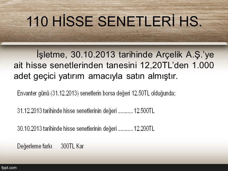 110 HİSSE SENETLERİ HS.