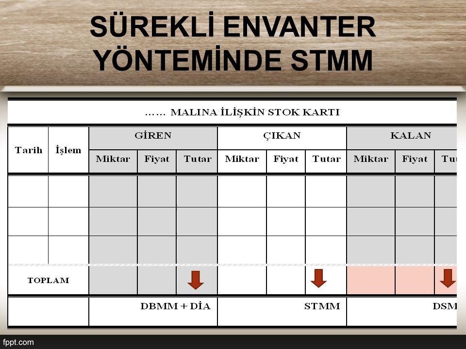 SÜREKLİ ENVANTER YÖNTEMİNDE STMM