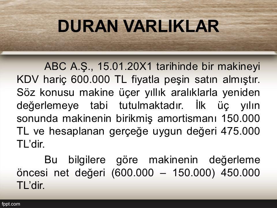 DURAN VARLIKLAR ABC A.Ş., 15.01.20X1 tarihinde bir makineyi KDV hariç 600.000 TL fiyatla peşin satın almıştır.