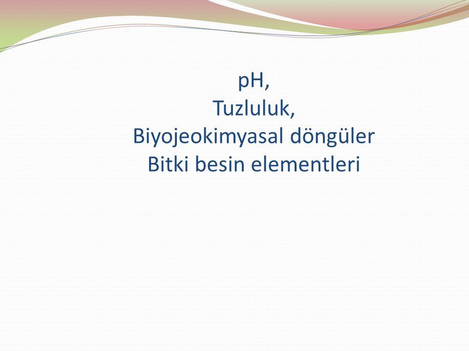 BESİN ELEMENTLERİ  N, P, K temel besin maddeleri  Fazla miktarda gereksinme duyulur  Ca, Mg, S; ikincil besin elementleri  Orta derecede gereksinme duyulur  Fe, Mn, Zn, Cu, B, Mo, Cl mikro besin madde  Çok az miktarda gereksinme duyulur  C, H, O  Hava ve sudan büyük miktarlarda sağlanır