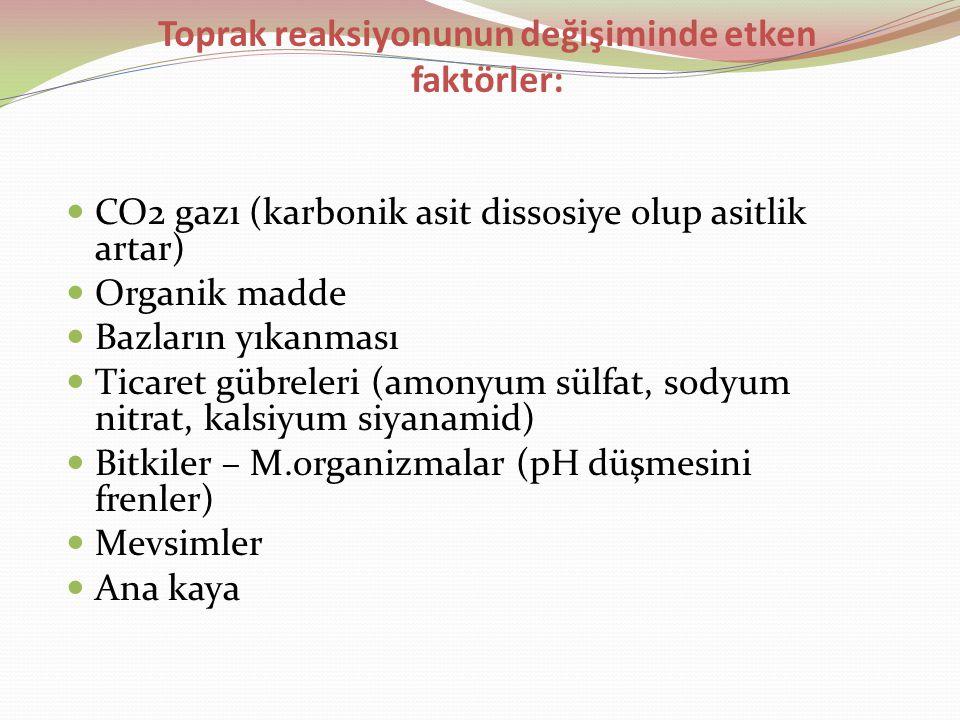 Tuzluluğun sebep olduğu sorunlar Türkiye'de 1.5 milyon Ha alanda tuzluluk problemi var 1.