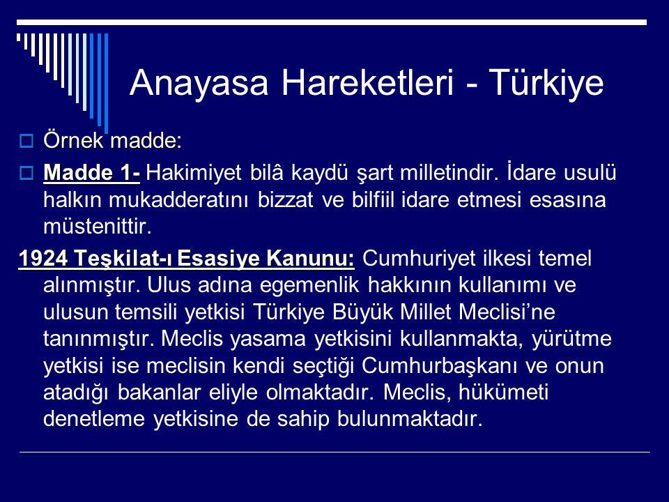 Anayasa Hareketleri - Türkiye  Örnek madde:  Madde 1-  Madde 1- Hakimiyet bilâ kaydü şart milletindir. İdare usulü halkın mukadderatını bizzat ve b
