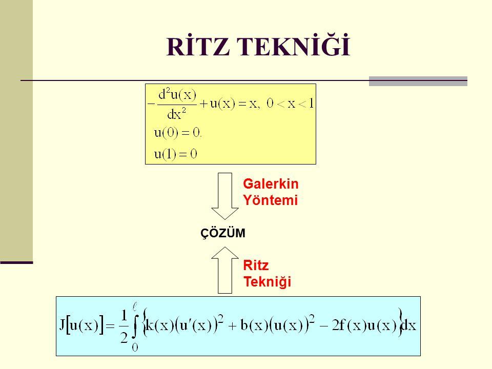 RİTZ TEKNİĞİ ÇÖZÜM Galerkin Yöntemi Ritz Tekniği