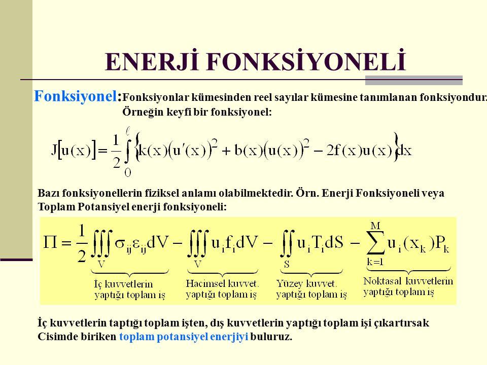 ENERJİ FONKSİYONELİ Fonksiyonel: Fonksiyonlar kümesinden reel sayılar kümesine tanımlanan fonksiyondur. Örneğin keyfi bir fonksiyonel: Bazı fonksiyone