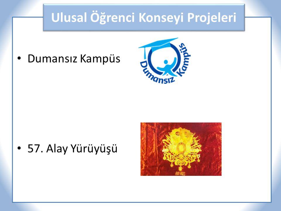 Ulusal Öğrenci Konseyi Projeleri Dumansız Kampüs 57. Alay Yürüyüşü