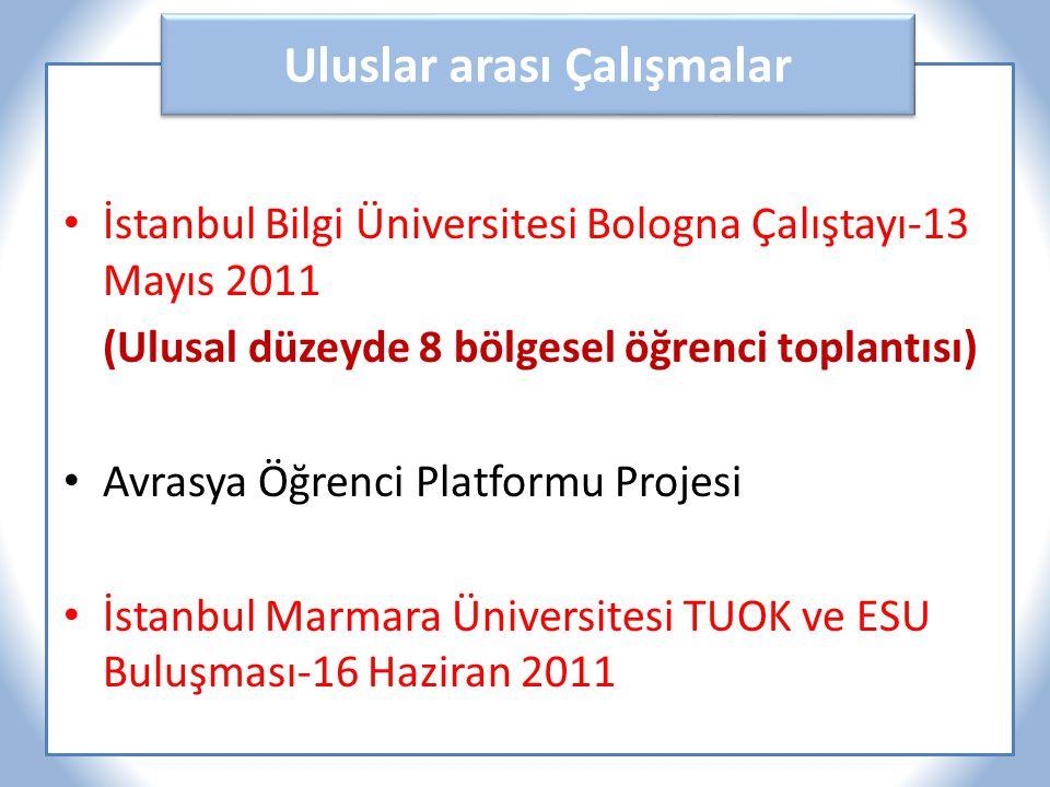 Uluslar arası Çalışmalar İstanbul Bilgi Üniversitesi Bologna Çalıştayı-13 Mayıs 2011 (Ulusal düzeyde 8 bölgesel öğrenci toplantısı) Avrasya Öğrenci Platformu Projesi İstanbul Marmara Üniversitesi TUOK ve ESU Buluşması-16 Haziran 2011