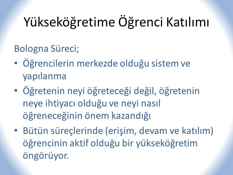 Türkiye – Yönetimin Öğrenciye Bakışı Geçmiş dönemlerdeki öğrenci olayları Öğrenciden korkan bir zihniyet Öğrencilerin yöntem değişikliği Öğrenciye modern ve ideal bakış