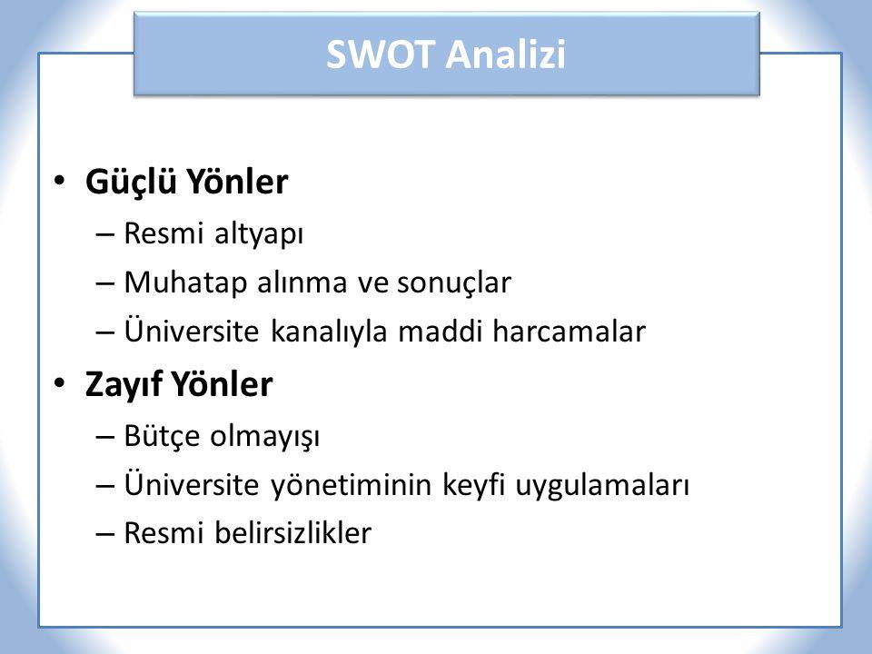SWOT Analizi Güçlü Yönler – Resmi altyapı – Muhatap alınma ve sonuçlar – Üniversite kanalıyla maddi harcamalar Zayıf Yönler – Bütçe olmayışı – Üniversite yönetiminin keyfi uygulamaları – Resmi belirsizlikler