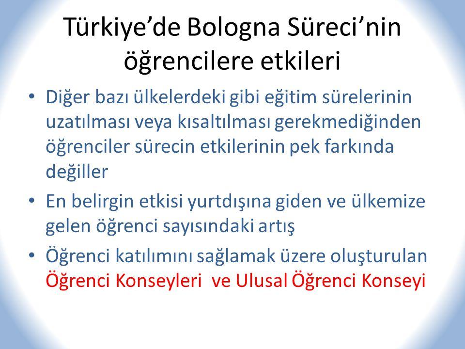 Türkiye'de Bologna Süreci'nin öğrencilere etkileri Diğer bazı ülkelerdeki gibi eğitim sürelerinin uzatılması veya kısaltılması gerekmediğinden öğrenciler sürecin etkilerinin pek farkında değiller En belirgin etkisi yurtdışına giden ve ülkemize gelen öğrenci sayısındaki artış Öğrenci katılımını sağlamak üzere oluşturulan Öğrenci Konseyleri ve Ulusal Öğrenci Konseyi