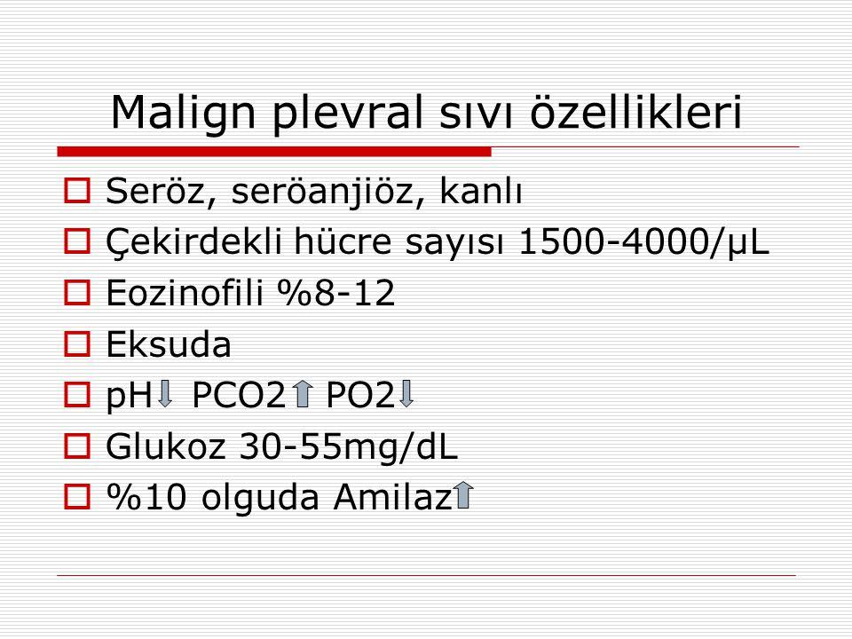 Malign plevral sıvı özellikleri  Seröz, seröanjiöz, kanlı  Çekirdekli hücre sayısı 1500-4000/µL  Eozinofili %8-12  Eksuda  pH PCO2 PO2  Glukoz 30-55mg/dL  %10 olguda Amilaz