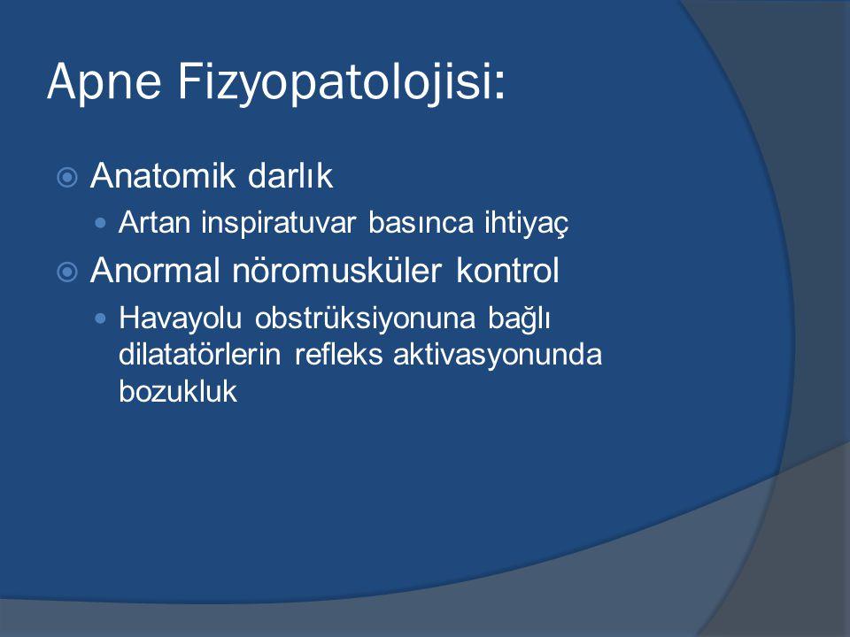 Apne Fizyopatolojisi:  Anatomik darlık Artan inspiratuvar basınca ihtiyaç  Anormal nöromusküler kontrol Havayolu obstrüksiyonuna bağlı dilatatörlerin refleks aktivasyonunda bozukluk