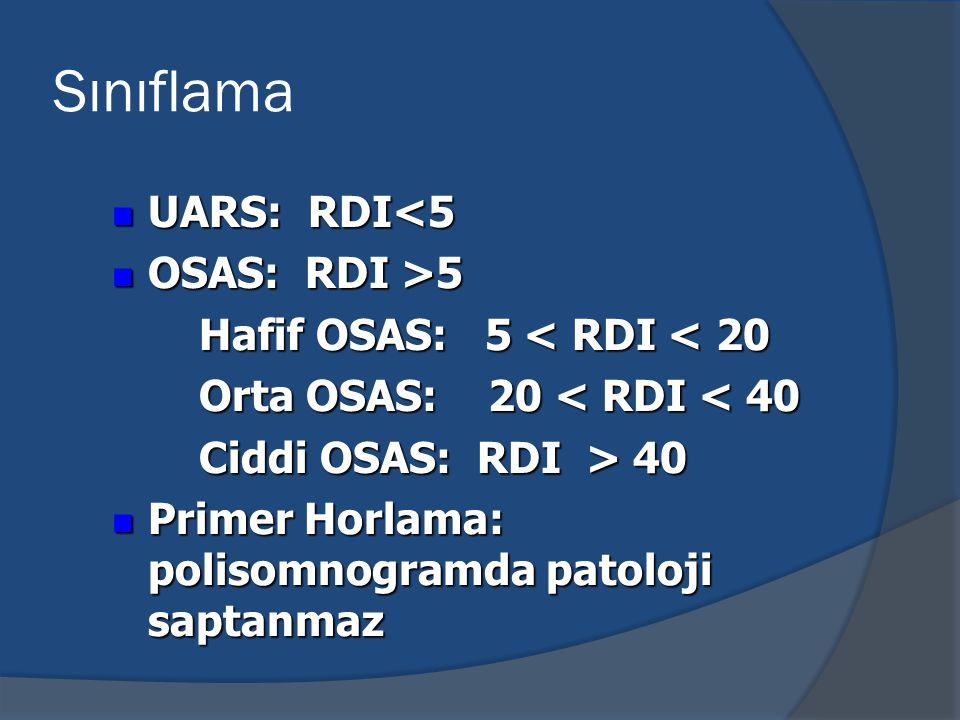 Sınıflama UARS: RDI<5 UARS: RDI<5 OSAS: RDI >5 OSAS: RDI >5 Hafif OSAS: 5 < RDI < 20 Hafif OSAS: 5 < RDI < 20 Orta OSAS: 20 < RDI < 40 Orta OSAS: 20 < RDI < 40 Ciddi OSAS: RDI > 40 Ciddi OSAS: RDI > 40 Primer Horlama: polisomnogramda patoloji saptanmaz Primer Horlama: polisomnogramda patoloji saptanmaz