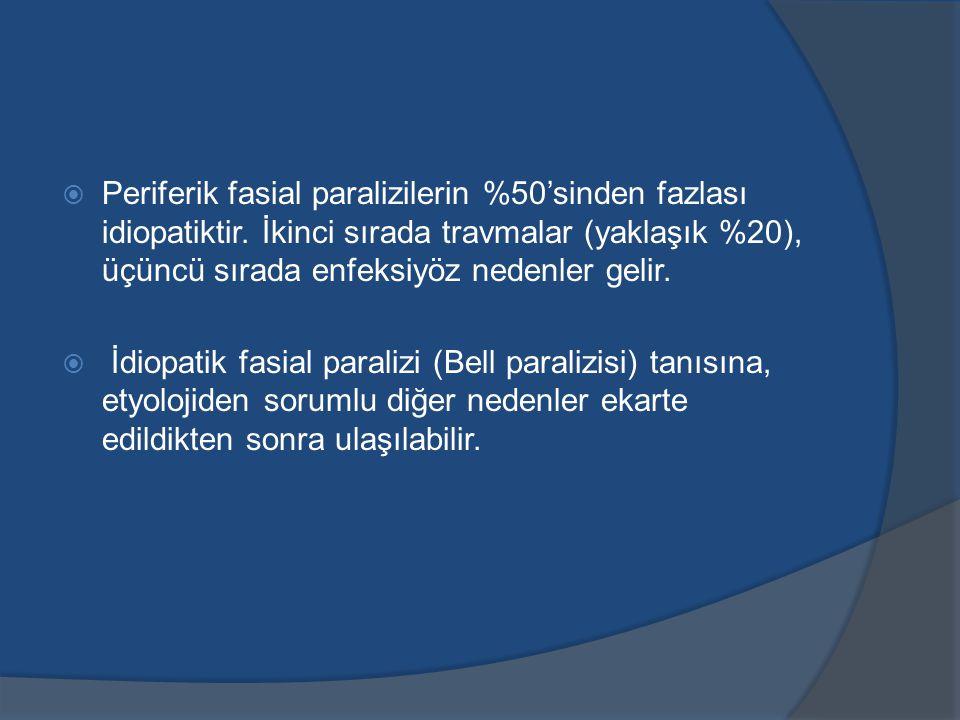  Periferik fasial paralizilerin %50'sinden fazlası idiopatiktir.