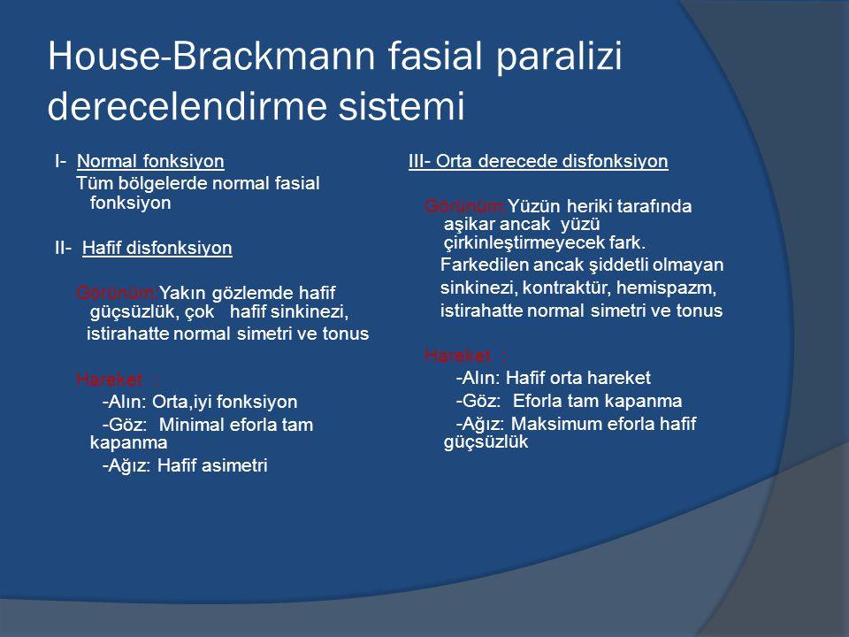 House-Brackmann fasial paralizi derecelendirme sistemi I- Normal fonksiyon Tüm bölgelerde normal fasial fonksiyon II- Hafif disfonksiyon Görünüm:Yakın gözlemde hafif güçsüzlük, çok hafif sinkinezi, istirahatte normal simetri ve tonus Hareket : -Alın: Orta,iyi fonksiyon -Göz: Minimal eforla tam kapanma -Ağız: Hafif asimetri III- Orta derecede disfonksiyon Görünüm:Yüzün heriki tarafında aşikar ancak yüzü çirkinleştirmeyecek fark.