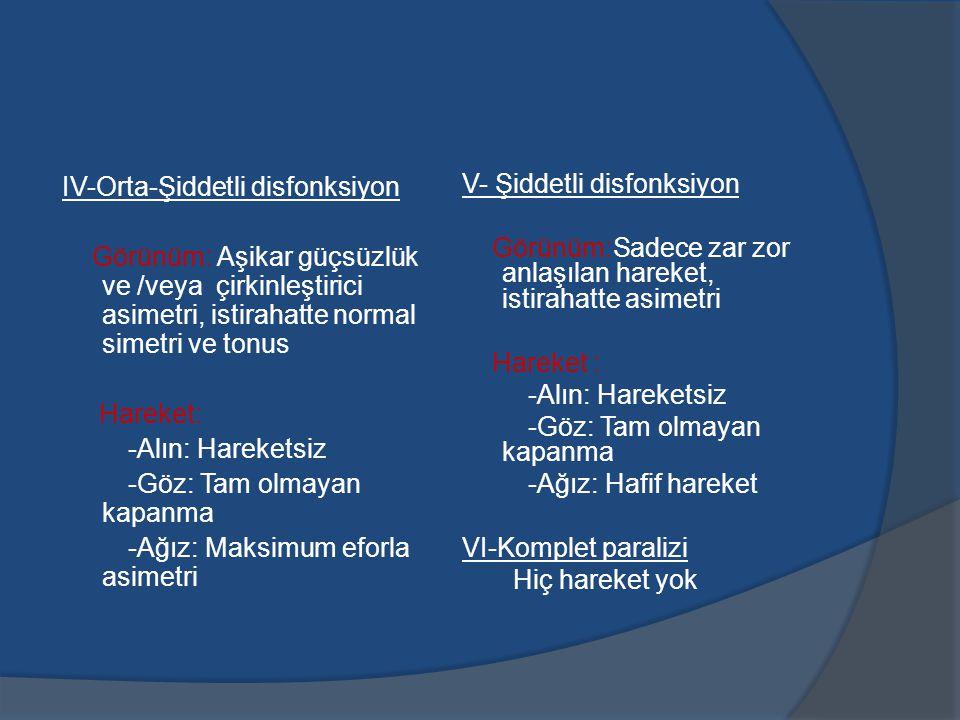 IV-Orta-Şiddetli disfonksiyon Görünüm: Aşikar güçsüzlük ve /veya çirkinleştirici asimetri, istirahatte normal simetri ve tonus Hareket: -Alın: Hareketsiz -Göz: Tam olmayan kapanma -Ağız: Maksimum eforla asimetri V- Şiddetli disfonksiyon Görünüm:Sadece zar zor anlaşılan hareket, istirahatte asimetri Hareket : -Alın: Hareketsiz -Göz: Tam olmayan kapanma -Ağız: Hafif hareket VI-Komplet paralizi Hiç hareket yok