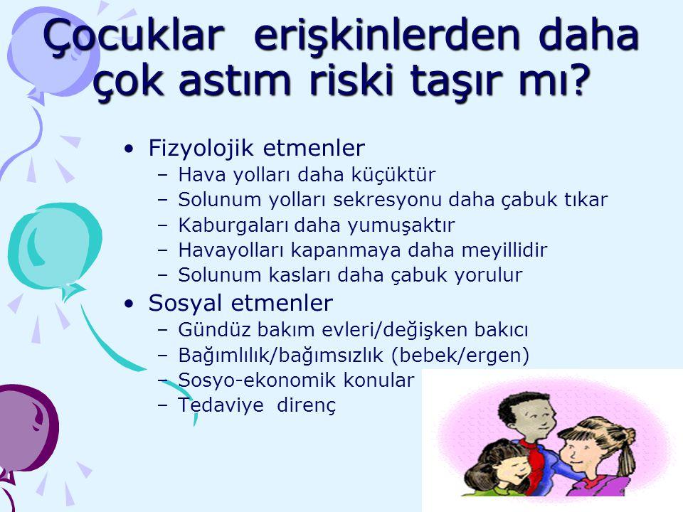 Çocuklar erişkinlerden daha çok astım riski taşır mı? Fizyolojik etmenler –Hava yolları daha küçüktür –Solunum yolları sekresyonu daha çabuk tıkar –Ka