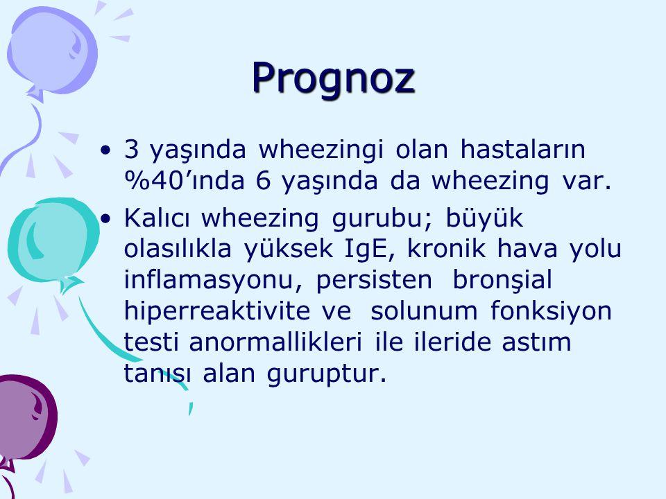 Prognoz 3 yaşında wheezingi olan hastaların %40'ında 6 yaşında da wheezing var. Kalıcı wheezing gurubu; büyük olasılıkla yüksek IgE, kronik hava yolu