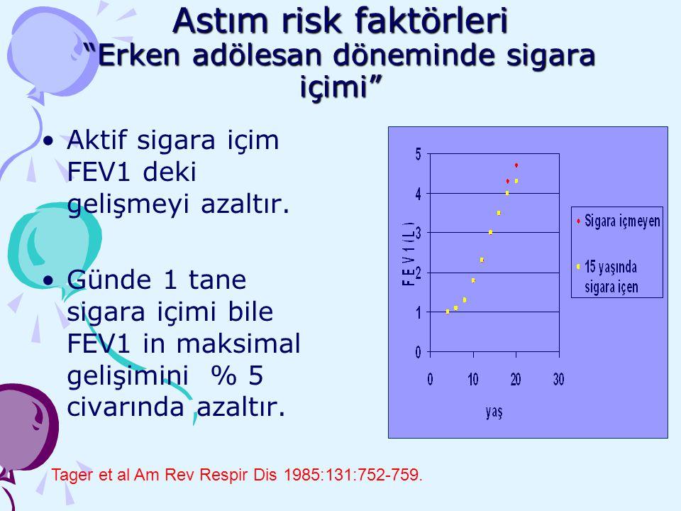 """Astım risk faktörleri """"Erken adölesan döneminde sigara içimi"""" Aktif sigara içim FEV1 deki gelişmeyi azaltır. Günde 1 tane sigara içimi bile FEV1 in ma"""