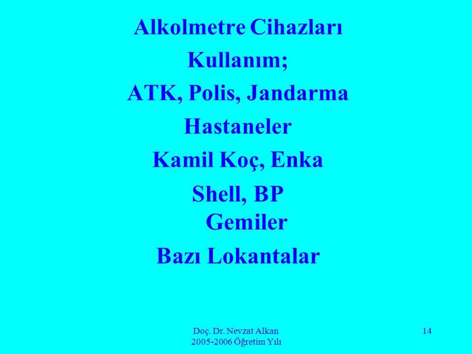 Doç. Dr. Nevzat Alkan 2005-2006 Öğretim Yılı 14 Alkolmetre Cihazları Kullanım; ATK, Polis, Jandarma Hastaneler Kamil Koç, Enka Shell, BP Gemiler Bazı