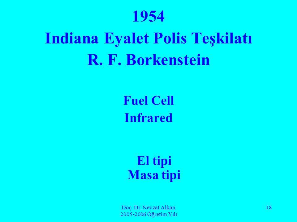 Doç.Dr. Nevzat Alkan 2005-2006 Öğretim Yılı 18 1954 Indiana Eyalet Polis Teşkilatı R.